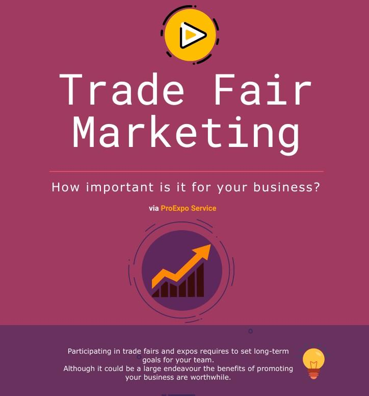 trade fair marketing, how important is for your business